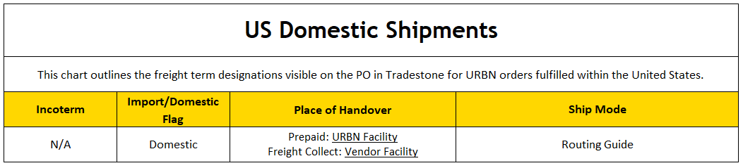 US Domestic Shipment Freight Term Selections